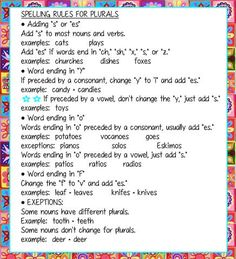 1000 images about reading vocab on pinterest spelling rules guided reading lesson plans and. Black Bedroom Furniture Sets. Home Design Ideas