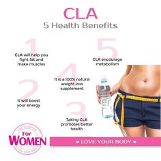CLA stands for Conjugated Linoleic Acid. It is usually found in meat and dairy products. Its main purpose is to help you fight fat and make muscles. CLA has been also shown to have several different anti-obesity mechanisms. This includes reducing food intake, increasing fat burning. stimulating the breakdown of fat and inhibiting the production of it. #totalbodytransformation
