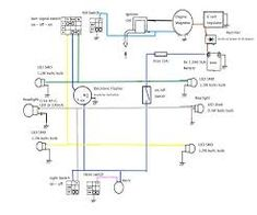 Motorcycle Turn Signal Wiring Diagram Tamahuproject Org At Universal For | Motorcycle ideas