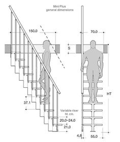 Space Saver Staircase > Home Page > Spiral Stairs Direct > escalier Attic Stairs, House Stairs, Attic Floor, Attic Ladder, Attic Window, Space Saver Staircase, Narrow Staircase, Escalier Art, Stair Dimensions