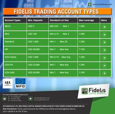 Forex4you India: Online Forex, Commodity and Currency Trading 24