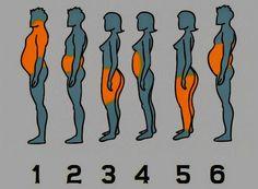 Eliminar la Grasa: Datos claves para eliminar la grasa localizada   www.hagamoscosas.com y siguenos en facebook: https://www.facebook.com/hagamoscosas