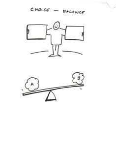petit dessin pour communiquer visuellement Google+