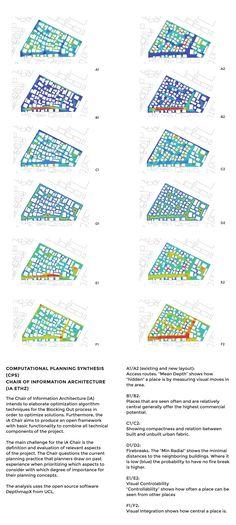 Comparison Of 3 Grid Patterns design TIPS Pinterest Urban - comparison grid template