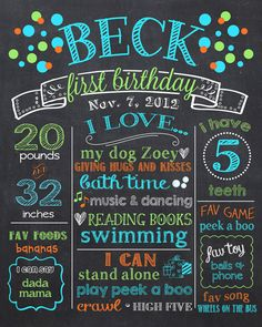 Confetti Boy First Birthday Chalkboard Poster  by PrincessSnap