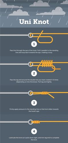 Tying the Knot: Fishing's Critical Connections - Uni Knot – Fishing Knot Encyclopedia Sie sind an der richtigen Stelle für Camping knots video H - Tying Fishing Knots, Trout Fishing Tips, Bass Fishing Lures, Gone Fishing, Best Fishing, Kayak Fishing, Fishing Tackle, Catfish Fishing, Crappie Fishing