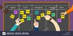 Image result for agile methodology
