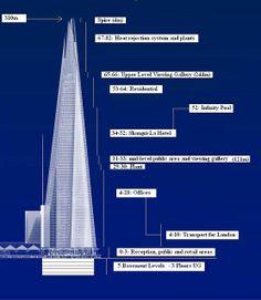 Renzo Piano - London Shard Bridge Tower Drawing 03 - floors ... London Architecture, Architecture Portfolio, Architecture Diagrams, Architecture Illustrations, The Shard London, Architectural Presentation, Architectural Models, Architectural Drawings, Shangri La Hotel