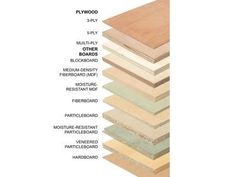 All about different types of plywood: good to know the uses for each type