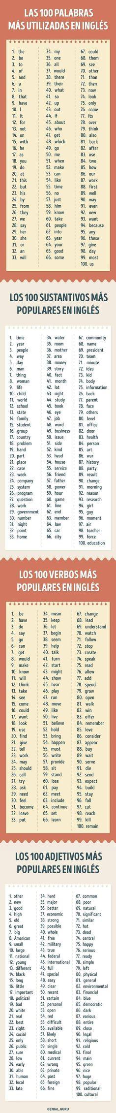 400 Palabras en inglés para entender cualquier texto - Taringa!