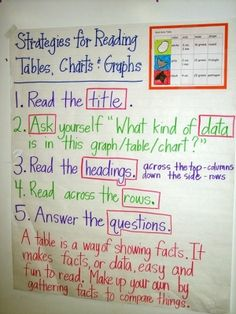 graphs anchor chart by patty