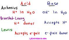 Arrhenius, Bronsted-Lowry, and Lewis Acids and Bases in Organic Chemistry - understand the similarities and differences between the different types of acids and bases in your chemistry course