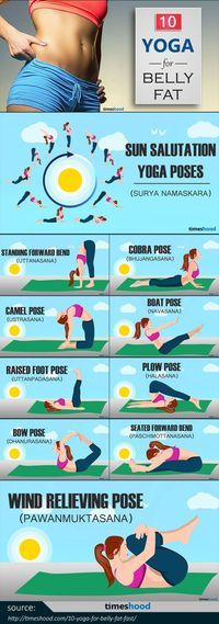 How to lose belly fat fast? Get rid of belly fat fast with these powerful 10 Yoga for belly fat and get attractive figure.