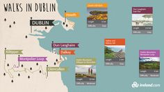 Outside Dublin city, walks range from cliff loops to huge beaches to the beautiful Dublin mountains. Here are five walks with a handy map.