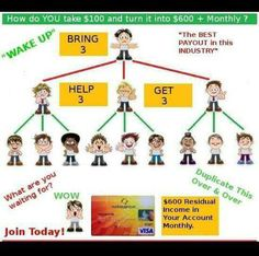 Launch your own business today and make $600-1000 a month. Click Pin