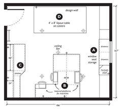 Sewing room design - Let's Get Organized Week 43 Planning a Room Layout – Sewing room design