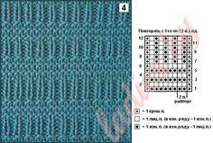 """Узор 4 """"Классика"""" (на 2 петли и 12 рядов) Коллекция узоров с рельефными полосами спицами"""