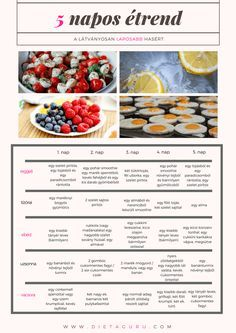 Healthy Tips, Healthy Recipes, Post Workout Food, Health Eating, No Cook Meals, Food Hacks, Diet Recipes, Meal Planning, Healthy Lifestyle