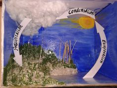 How to make an eco-friendly model on Water Cycle in a Science Project