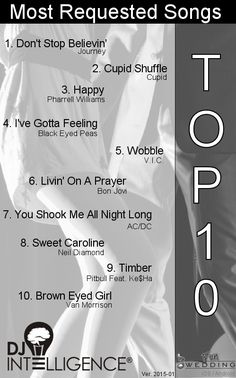 Top 10 Most Requested Wedding Songs