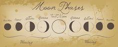 Full Moon moon Magic new moon craft - image #805818 by ...