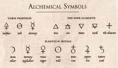 Alchemical elements - Google Search