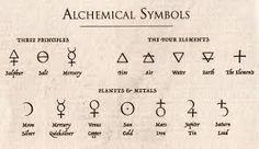 Alchemical elements - Google Search