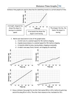 Introduction to interpreting distance-time graphs then 4 graphs which pupils must match to
