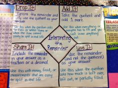 Word problems, Number activities and Words on Pinterestinterpreting remainders in division word problems - Google Search
