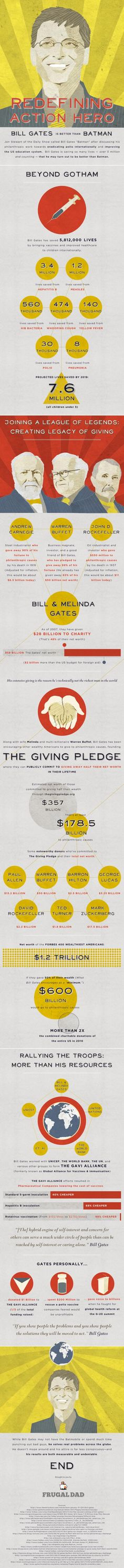 Redefining Action Hero - Bill Gates is better than Batman - infographic on his philanthropy