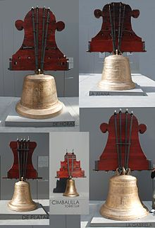 Campana (instrumento) - Wikipedia, la enciclopedia libre
