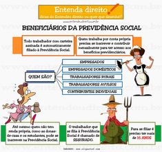 ENTENDEU DIREITO OU QUER QUE DESENHE ???: SEGURADOS DA PREVIDÊNCIA SOCIAL - OBRIGATÓRIOS E FACULTATIVOS
