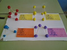 Blog de ideas para educación especial Math For Kids, Fun Math, Math Games, Geometry Activities, Math Activities, Learning Shapes, Kids Learning, Family Math Night, Educational Activities For Toddlers