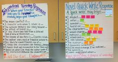 I'm excited to share these anchor charts with you! We have been using these for quite some time now, and my students are becoming pros. ...