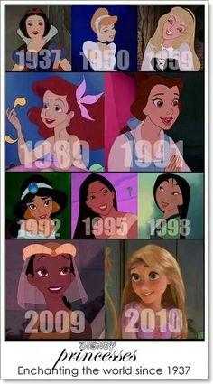 Princess Time line