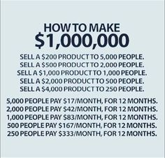 How to make a million dollars✈