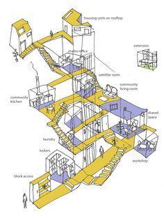 Usos comunitarios y habitaciones satélite. Recooperation por Improvistos. Imagen © Improvistos. Cortesía de Mass Housing Competition.
