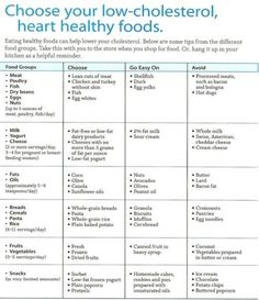 Love this chart might print it & carry it around with me!! Really need to lower my cholesterol!!!: