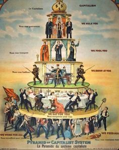 "The Pyramid of Capitalist System – an infographic poster for ""industrial unionism"" circa 1911."