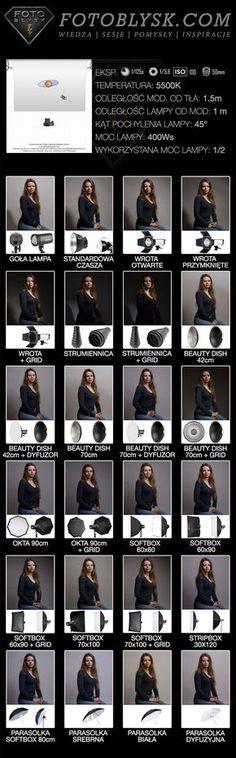 Estos consejos de iluminación y fotografía, me recordaron una campaña de una famosa marca de cámaras donde mencionan que no hay que tomar fotos, sino...