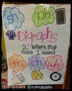 Anchor Chart ROUND UP by Karen Jones at the Primary Chalkboard!