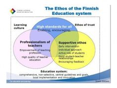 Ethos of Finnish Education system