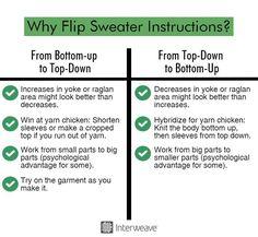 convert a sweater pa