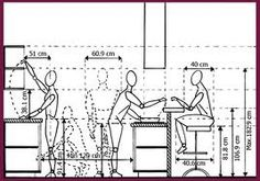 Modular Kitchens In India: What Is Ergonomics And Why Is Ergonomics Important?