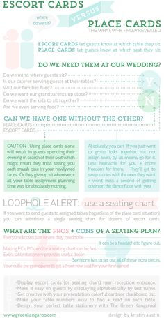 escort card vs. place care #wedding planning infographic on the blog today!   blog.tgkdesigns.com  #weddingplanning #infographic #weddingreception