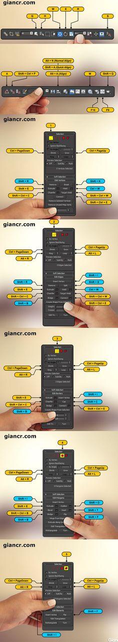 http://giancr.com shortcuts, tutorials, resources at > http://giancr.com: