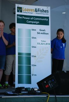 Our $6 million Power of Community Campaign has raised $3,321,919 so far! Help us reach our goal! http://www.loaves-fishes.org/ways-to-give/the-power-of-community-campaign/