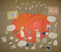 Literature map- James and the Giant Peach