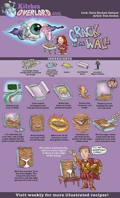 Edible Art: Doctor Who Crack in the Wall of Space and Time - Kitchen Overlord Cute Food, Yummy Food, Tasty, Delicious Desserts, Doctor Who Party, Food Themes, Food Ideas, Meal Ideas, Disney Food