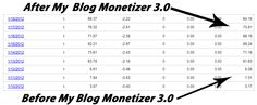 Instantly monetize your wordpress blogs with this brand new software!  http://my-blog-monetizer.com